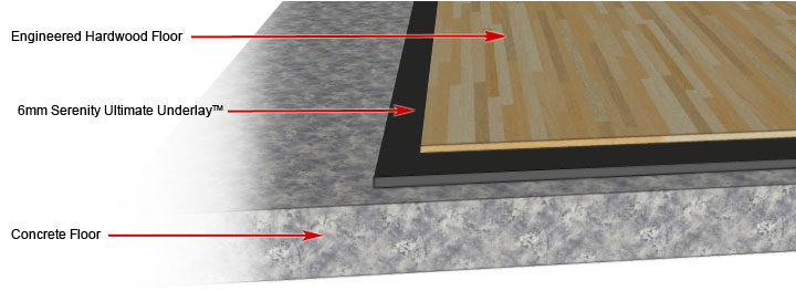 Serenity ultimate underlay for floated or glued down wood for Wood floor underlayment