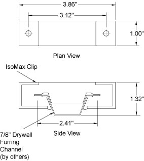 IsoMax Clips Specifications